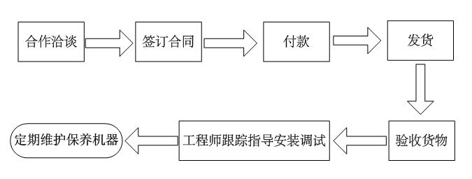 易胜博注册设备电话.jpg